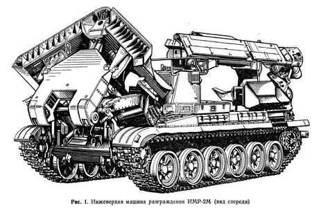 Имр-3м Техническое Описание И Инструкция По Эксплуатации - фото 2